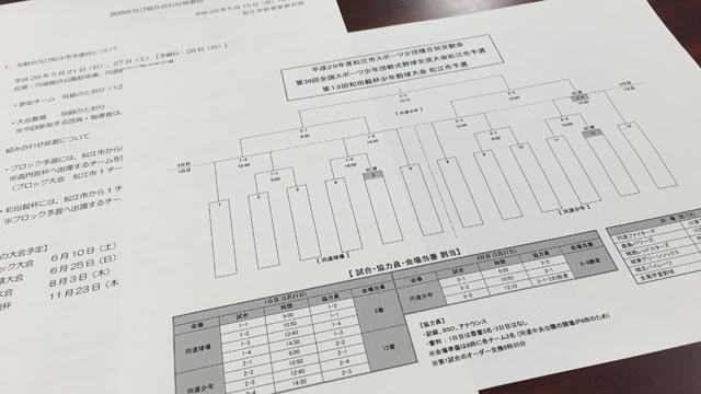 大会要項とトーナメント表