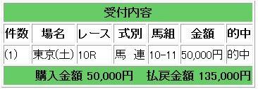 135000