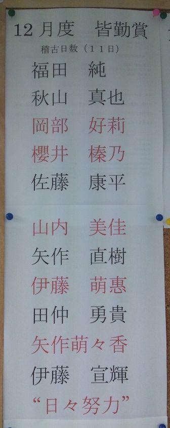 勝田台 2012年1月 少年部