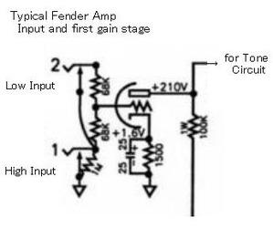 fender_amp_input