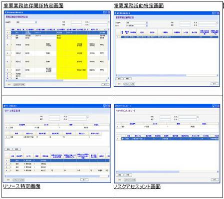 小山隆氏の開発ソフト