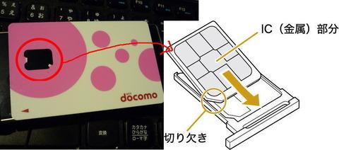 nano simカードUIMカードの差込に注意!dokomoオンラインショップで