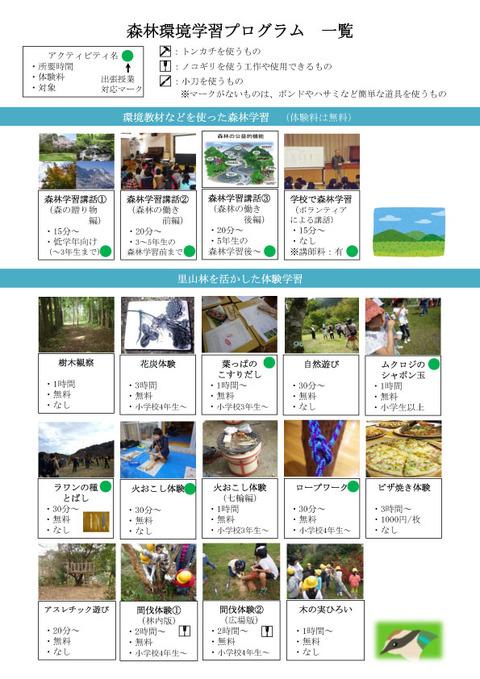 森林環境学習プログラム冊子B-3