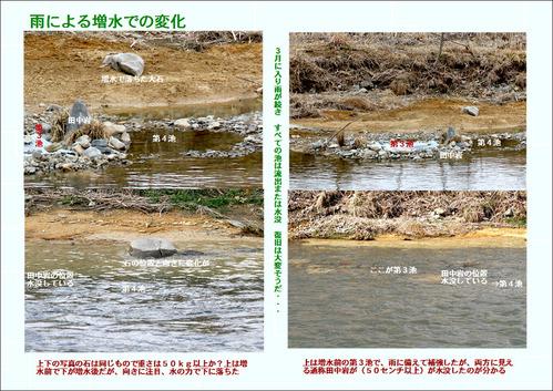 雨による増水での変化