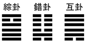 綜卦(そうか)・錯卦(さくか)・互卦(ごか)