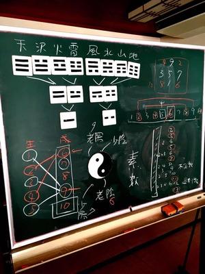 易経マスター講座1