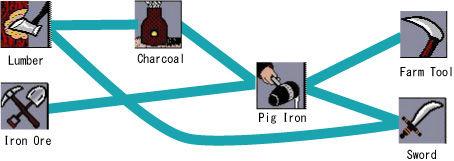 Pig_Iron