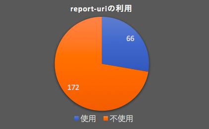 hpkp-graph4