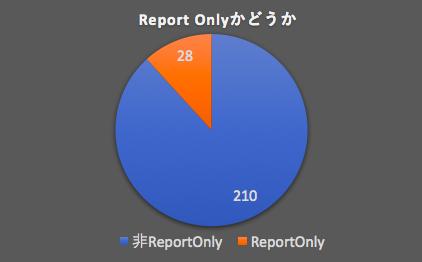 hpkp-graph6