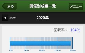 2020 回収率 2