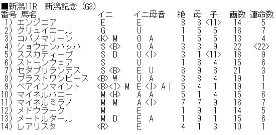 0902新潟記念登録馬_ブログ用