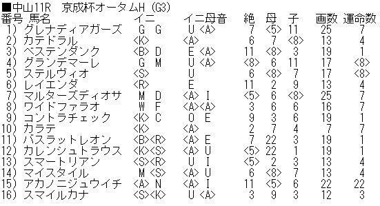 0912京成杯オータムH_ブログ用