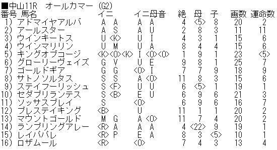 0926オールカマー登録馬_ブログ用