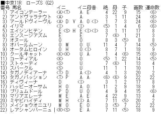 0919ローズS登録馬_ブログ用