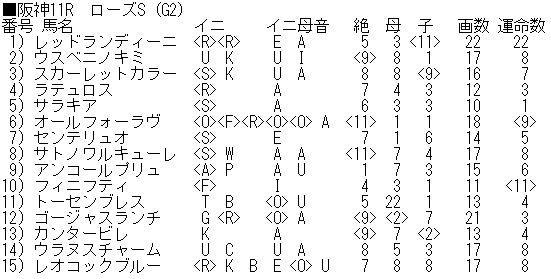0916ローズS_ブログ用
