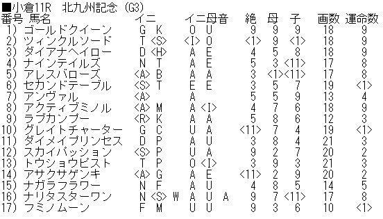 0819北九州記念_ブログ用