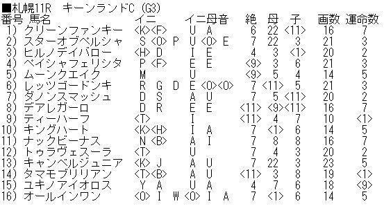 0826キーンランドC_ブログ用