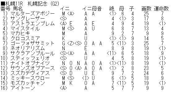 0819札幌記念_ブログ用