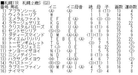 0901札幌2歳S登録馬_ブログ用