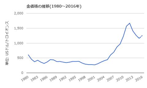 平成28年11月29日(火)金