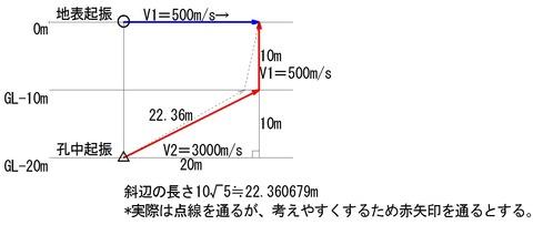 R1-76 - 解説用01