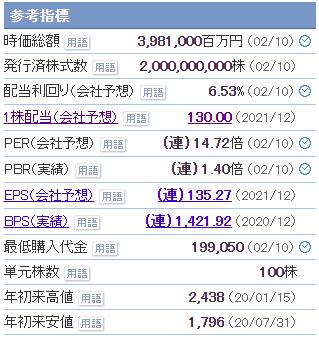 jt_shihyou
