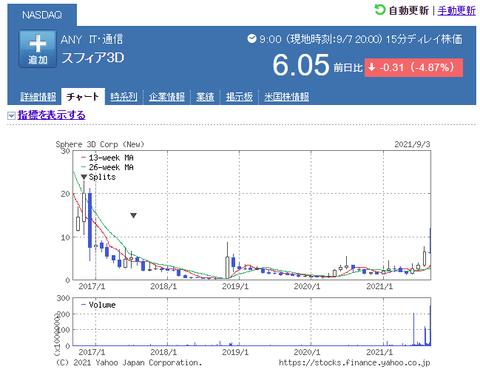 ANY_kabuka_chart