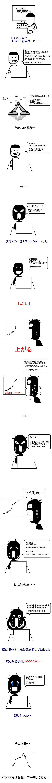 FX口座に10万円入金!
