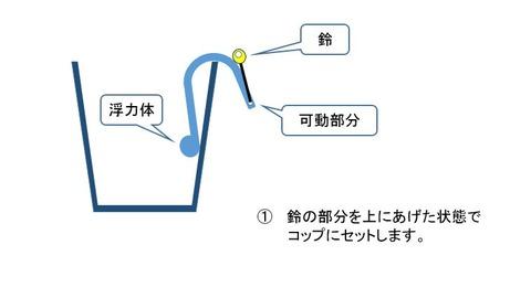 水位報知器具動作1