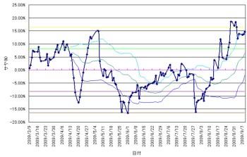 chart2009090903.jpg