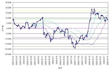 chart20090914.jpg