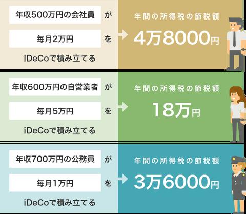 ideco01_01