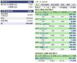 08/05 SBI証券口座