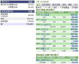 08/04 SBI証券口座