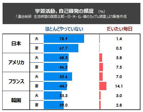 【画像】「日本人は勤勉」というウソは残業肯定社会で広められたことが判明 → wwwwwwwwwwwww