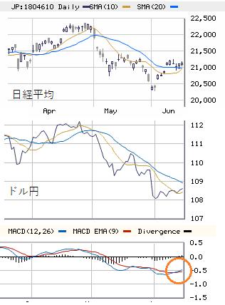 東京市場(大引け) 硬直する実需筋