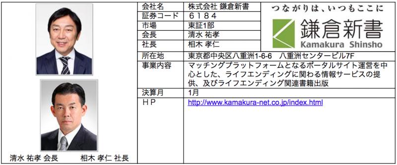 ブリッジレポート 鎌倉新書(6184)