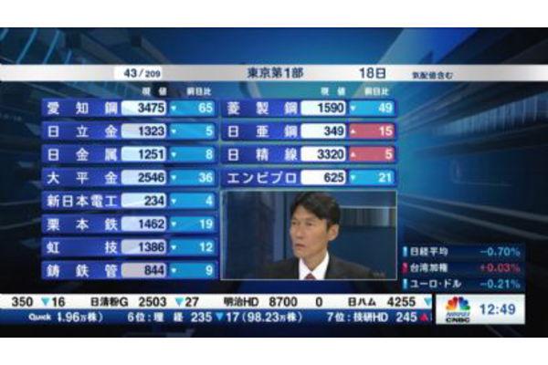 【2019/04/18】個別株を斬る カブトドットコム証券投資ストラジテスト・河合達憲