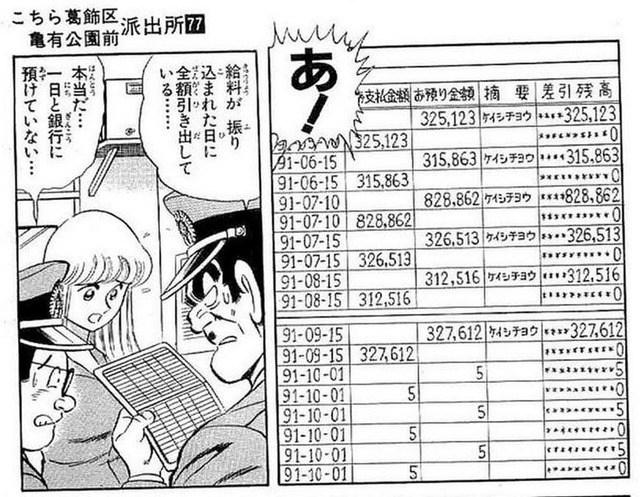 【驚愕】こち亀の両津勘吉のボーナス、手取りで83万円!
