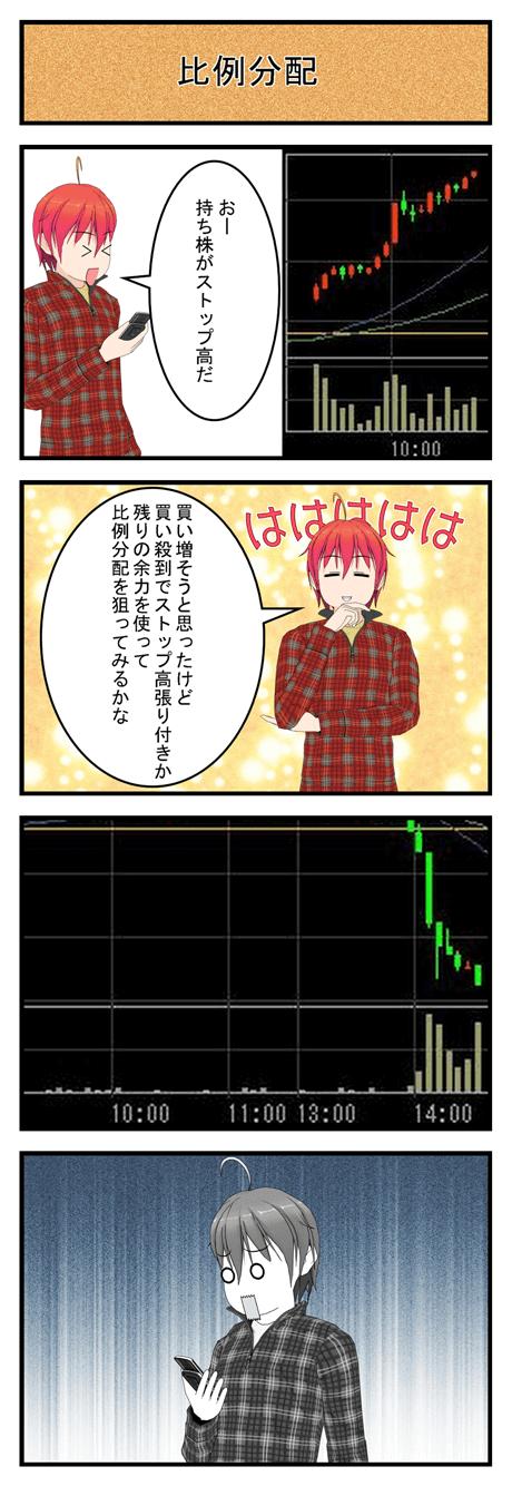 比例分配_001