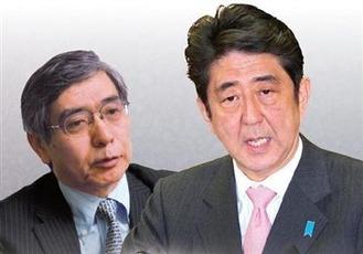 黒田総裁と安部総理