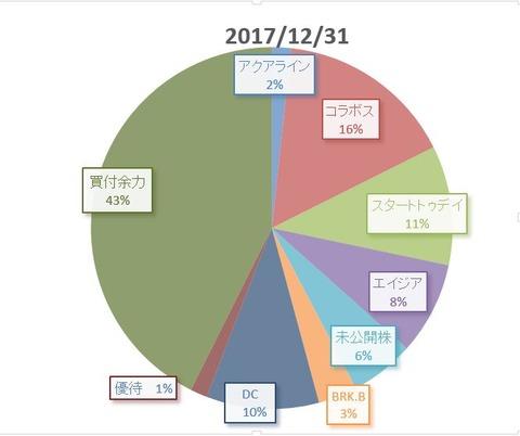 20171231circle