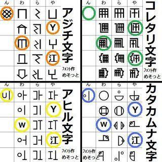 古代・神代文字