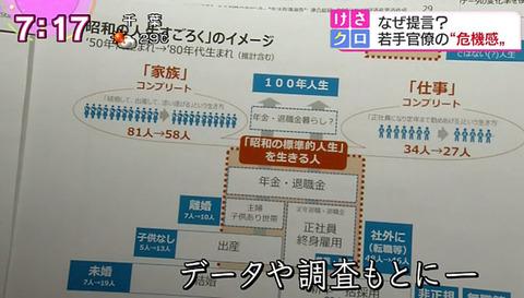 若手官僚の提言NHKダイジェストまとめ
