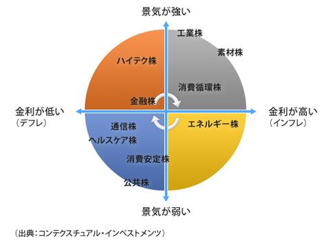 g_market_report_fo_hiro_161205_02