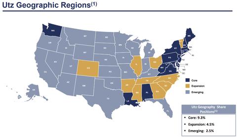 utz-regions