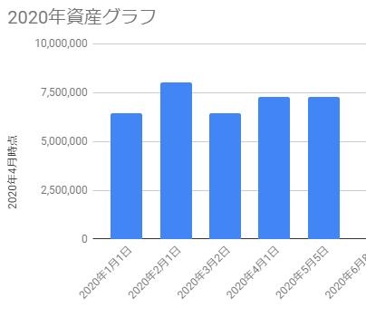 2005-total