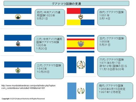ラテンアメリカ 旗の不思議