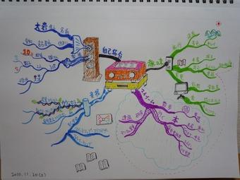 自己紹介MM20101120-1