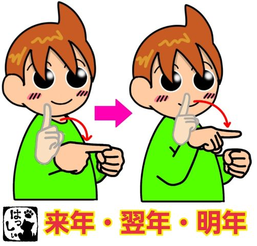 手話単語:880 【来年】【翌年】【明年】 : 手話しゅわSHUSHUSHU